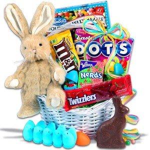 Easter-Bunny-Gift-Basket-Classic